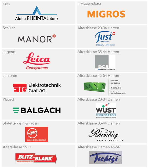 Kategorien-Sponsoren